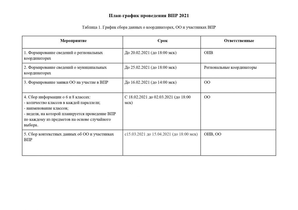 План_график_проведения_ВПР_2021_для_сайта_1_page-0001